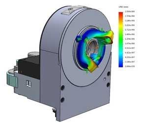Simulation mechanisch